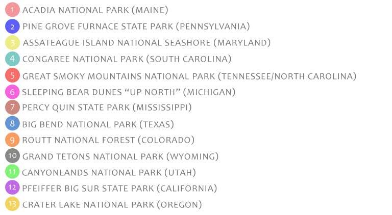 Popular Camping Locations